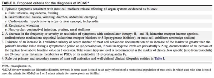 MCAS_proposed_criteria